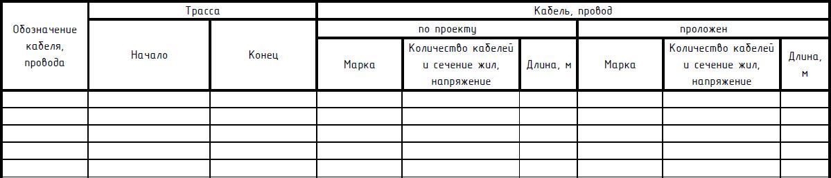 Кабельный журнальчик эталон word