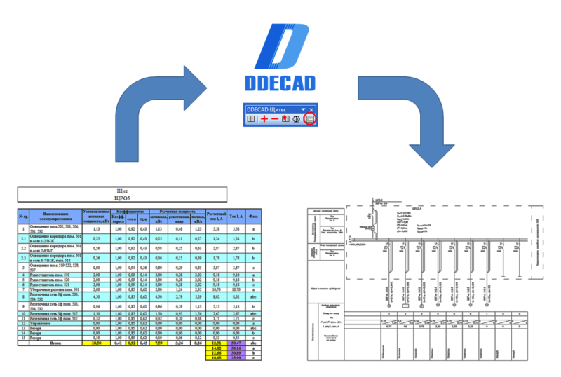 Автоматическое проектирование принципиальных схем электрических щитов в DDECAD