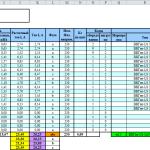 Зачем нужен лист «Таблица нагрузок» в расчетных таблицах DDECAD