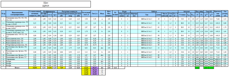 Заполненная таблица в DDECAD