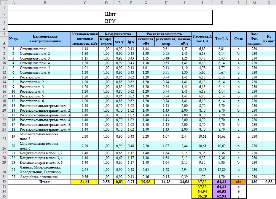 Программа для расчета электрических нагрузок Excel XLS