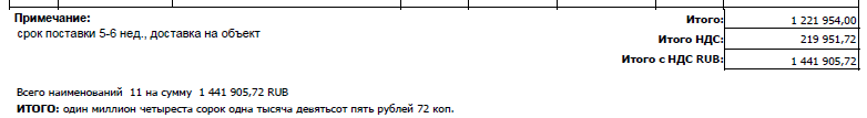 Как я сэкономил 3,5 миллиона рублей