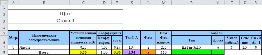 Расчет падения напряжения при питании шлейфом в программе DDECAD