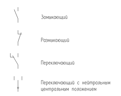 Условные графические обозначения. Четыре типа контактов
