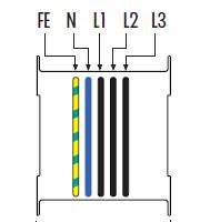 Конструкция шинопровода 3L+N+FE+(PE)