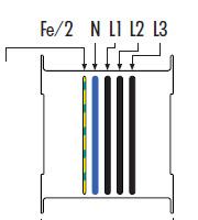 Конструкция шинопровода 3L+N+FE/2+(PE)