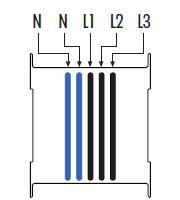 Конструкция шинопровода 3L+2N+(PE)