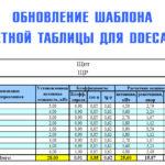 Обновление шаблона расчетной таблицы в DDECAD 6.4