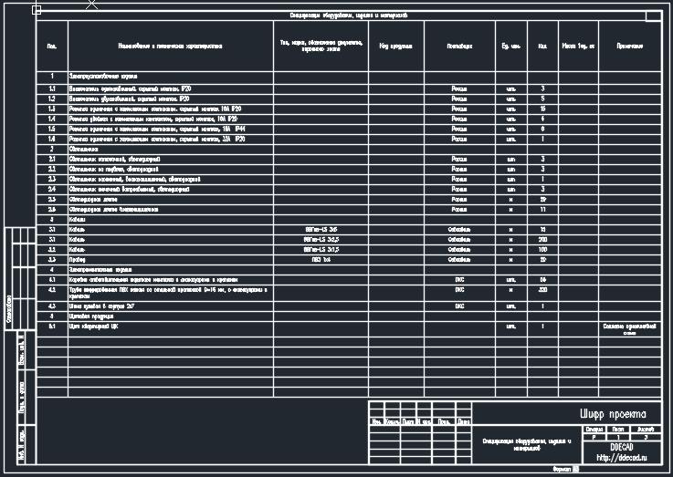 Заполненная спецификация в AutoCAD после настройки связи с Excel