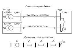 Пример расчета токов короткого замыкания в сетях 0,4кВ